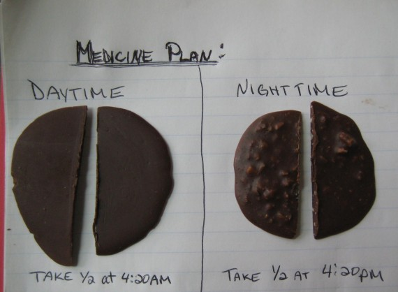 420 medicine plan
